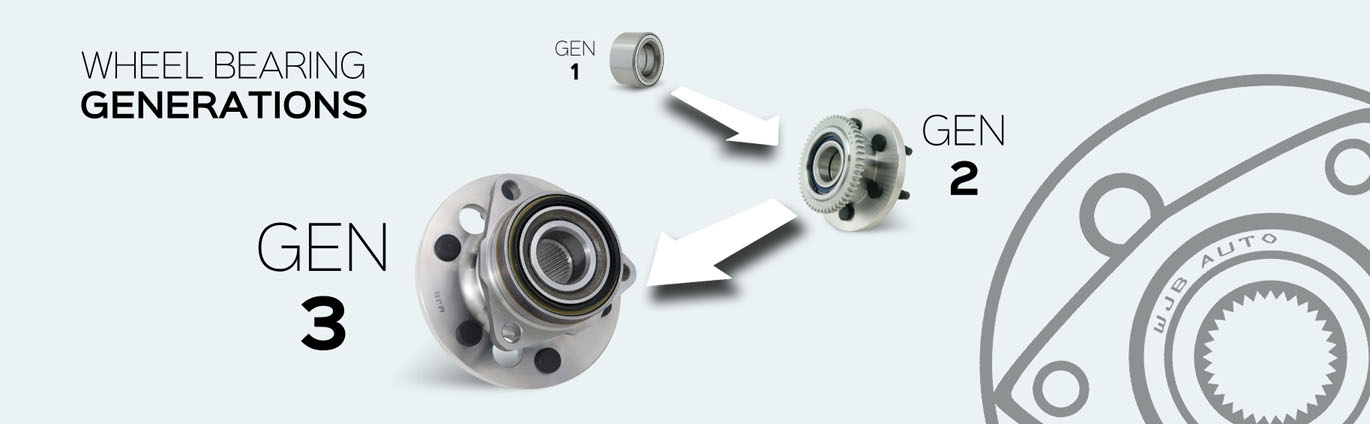 Wheel Bearing Hub Assembly Generations-WJB Automotive